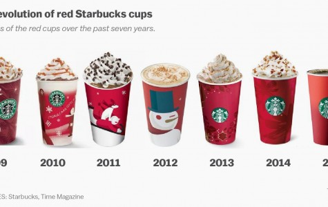 Starbucks drinkers brew unnecessary controversy