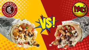 Burrito for the ages: Opinions Editor Hollis Tharpe and Advertising Manager Cullen Laberge take a stance to determine the best Mexican fast food establishment.